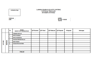 Daily Report Of Qc Roving Checking Results Download